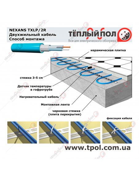 (7,0-7,9 м²) TXLP/2R 1370/17 ☀☀ Теплый пол