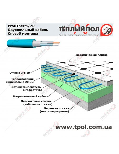 (3,2-3,8 м²) ProfiTherm/2R 725/19 ☀☀☀ Теплый пол