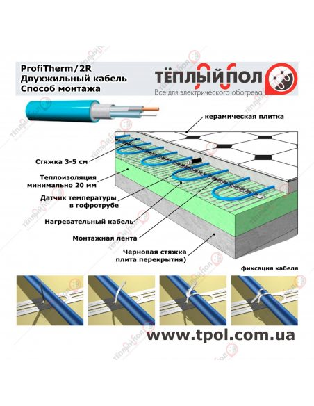 (2,7-3,2 м²) ProfiTherm/2R 530/19 ☀☀ Теплый пол