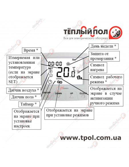 Millitemp CDFR-003 - терморегулятор программируемый - пояснение обозначений на экране